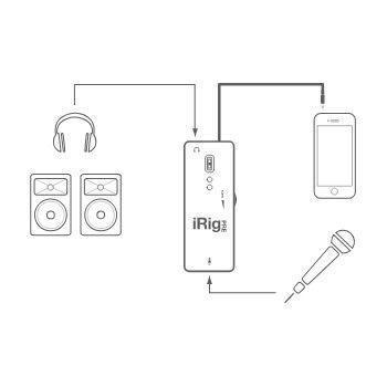 IK Multimedia iRig PRE Preamplificatore microfono