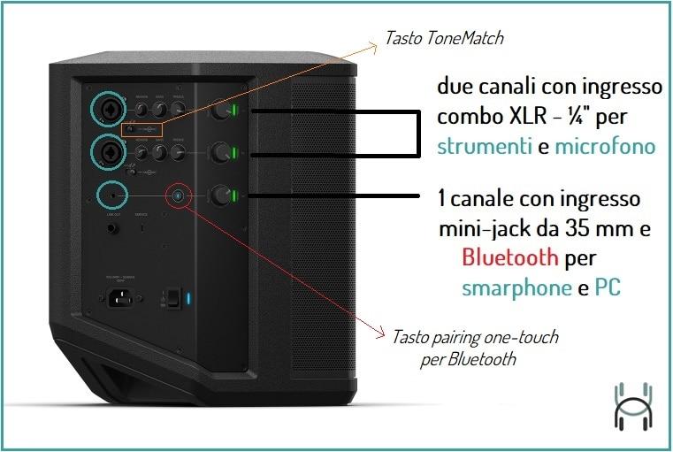 Immagine illustrativa 3 canali centrali , tasto ToneMatch e Tasto Pairing Bluetooth di Bose S1 Pro