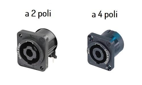 Esempio di connettore per chassis SpeakON a 2 e 4 poli